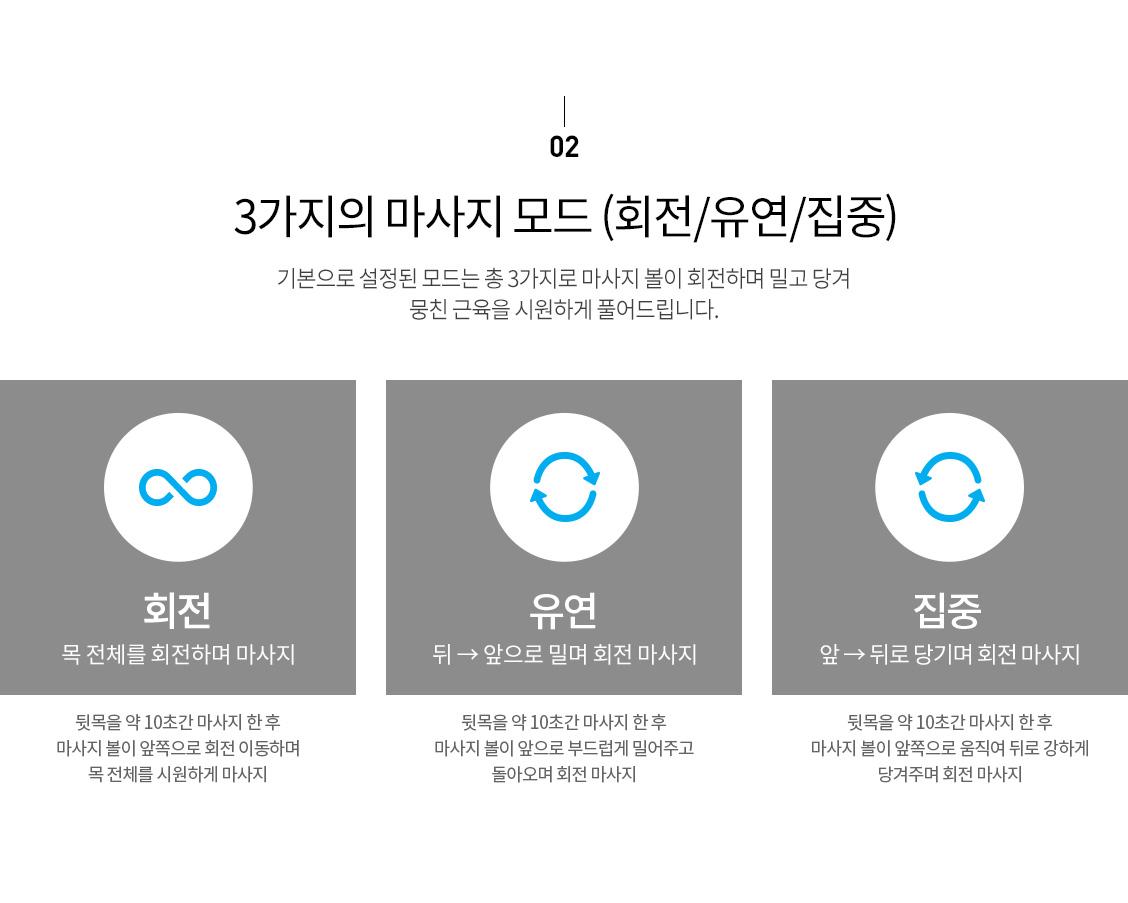 02. 3가지의 마사지 모드(회전/유연/집중)